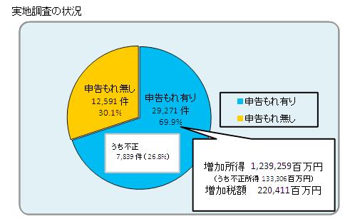 税務調査2.png