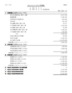 キャッシュフロー計算書.pngのサムネール画像
