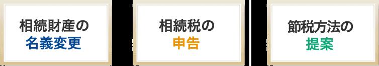 相続サービス.png