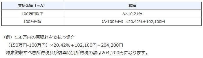 IT業の源泉所得税の計算方法 図.jpg
