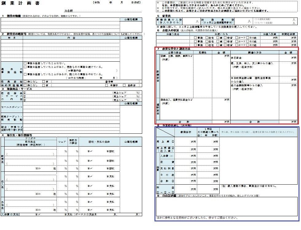 日本政策金融公庫の創業融資で用いる創業計画書フォームの記載ポイント
