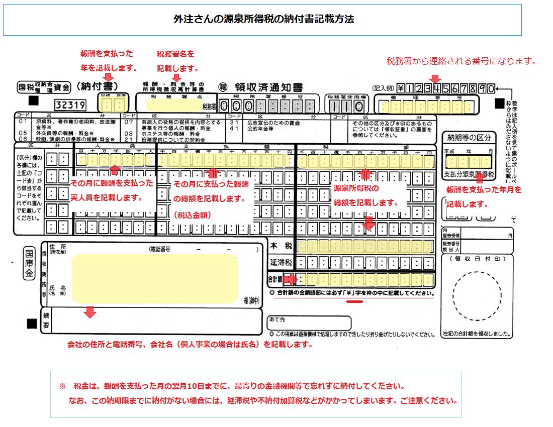 源泉所得税の納付書記載例・書き方.png